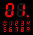 digital number on dark background vector image