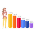worker showing colorful infochart woman vector image vector image
