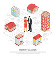 real estate agency isometric flowchart vector image vector image
