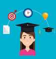 student with education supplies vector image