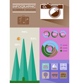 Summer Travel Infographic Web Page Design vector image