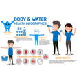 drinking water for health care and body water vector image vector image