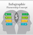 infographic partnership concept vector image vector image