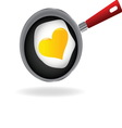 Fried egg on a pan vector image vector image