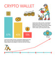 bitcoin and cryptocurrency concept infographic set vector image