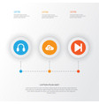 Music icons set collection of finish cloud vector image