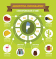 argentina infographic concept flat style vector image vector image