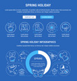 website banner spring holiday vector image vector image