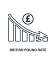 british pound rate decrease graphic icon mobile vector image