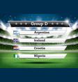 football championship group d soccer world vector image