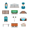 set railroad icons in flat style vector image