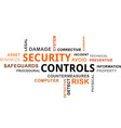 word cloud security controls vector image vector image