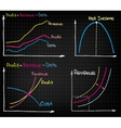 Revenue Income Costs vector image