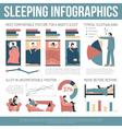 Sleeping Infographics Layout vector image