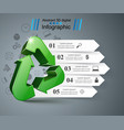 recycle business infographic four items vector image vector image