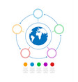 infographics business with a globe in the center vector image vector image