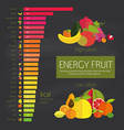 food component vector image