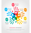 Hand prints with numbers Infographic template vector image vector image