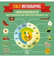 italy infographic elements flat style vector image vector image