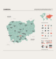 map cambodia high detailed country vector image vector image