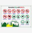 rules sign in ramadan vector image