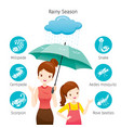 mother and daughter under umbrella with icons set vector image vector image
