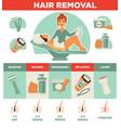 hair removal woman waxing shaving sugaring laser vector image vector image