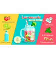 recipe for fresh strawberry handmade lemonade vector image