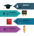 infographic education school banner isolated vector image