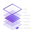 parts of solar panel photovoltaic system isometric vector image