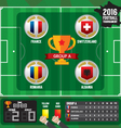 European Soccer Cup Group A vector image