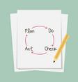 management process vector image