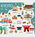 map of kyoto attractions and vector image