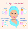 facial treatment four steps of skin care vector image vector image