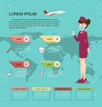 air hostess and epidemics virus information vector image