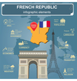 France infographics statistical data sights vector image vector image
