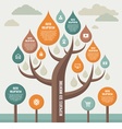 Infographic Business Concept with Tree vector image