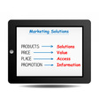 marketing solutions on ipad vector image vector image