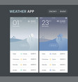 weather application template rainy and snowy vector image vector image