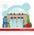 Hydroelectric power station in a flat style vector image vector image