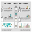 Electronic cigarette smoking infographics vector image