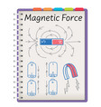 magnetic force note on notebook page vector image vector image