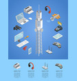 Wireless technologies isometric 3d infographics