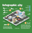 isometric city map industry infographic set with vector image vector image