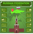 Russian Federation infographics statistical data vector image