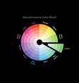 monochromatic color wheel color scheme theory vector image vector image