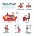 Freelancer infographic elements vector image