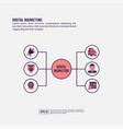 digital marketing concept for presentation vector image
