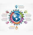abstract infographic in the earth in the centre vector image vector image