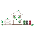 ECO FRIENDLY FAMILY vector image vector image